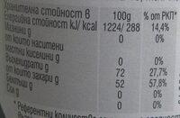 Старомодно сладко от вишни - Nutrition facts - bg
