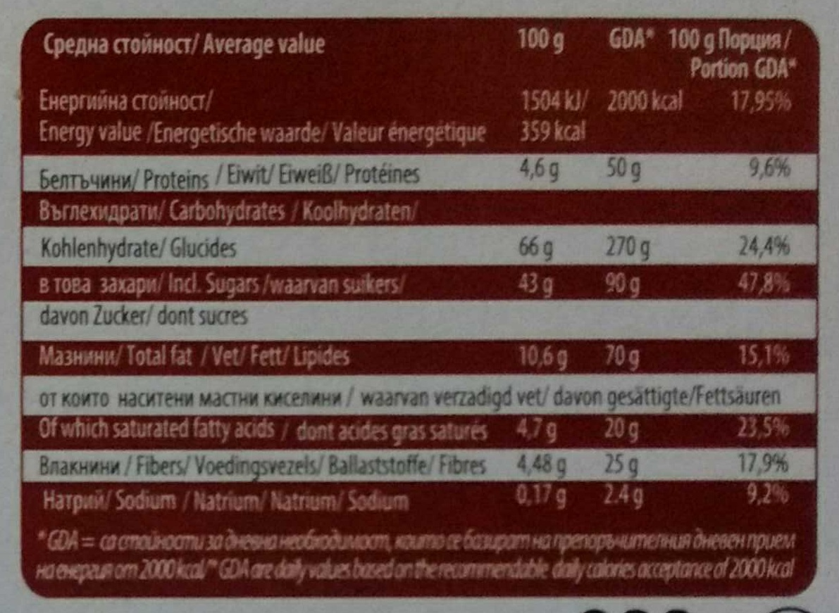 Swiss roll with cocoa filling - Informations nutritionnelles - fr