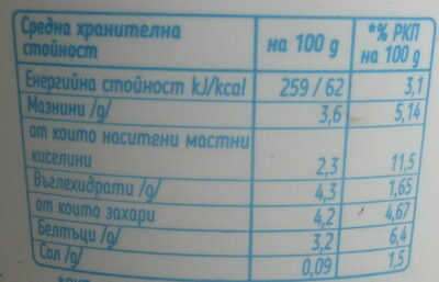 Кисело мляко - БДС 3,6% - Informations nutritionnelles - bg