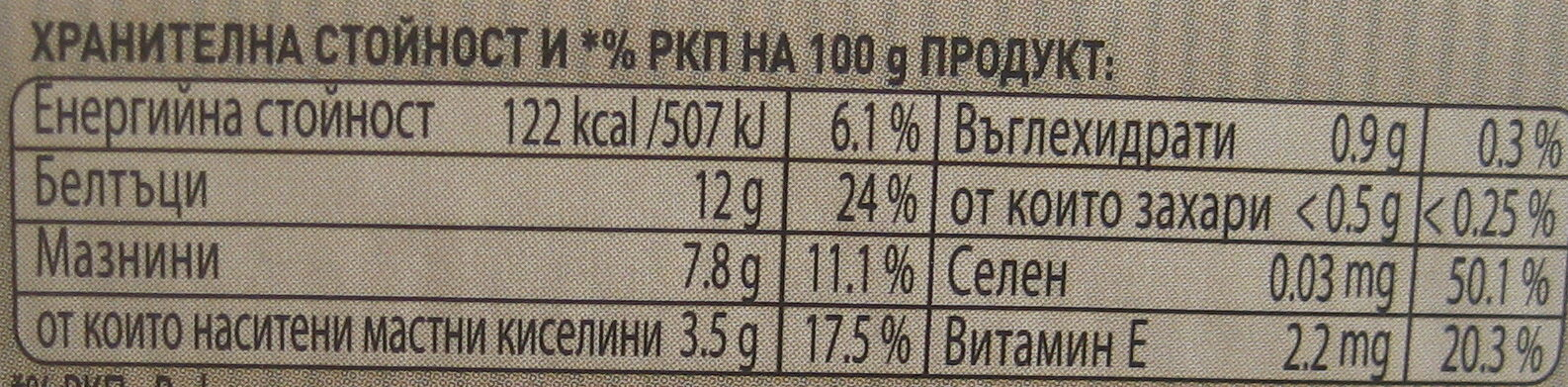 Багрянка кокоши яйца от с. Багрянка - Nutrition facts - bg