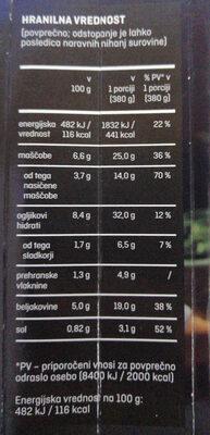 Polpeti v omaki iz stročjega fižola s krompirjevim pirejem - Nutrition facts - sl