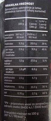 Čufti v paradižnikovi omaki s krompirjevim pirejom - Nutrition facts