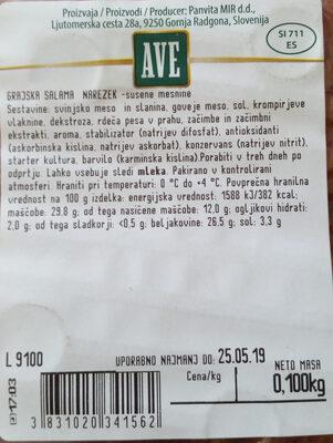 Grajska salama - Ingredients