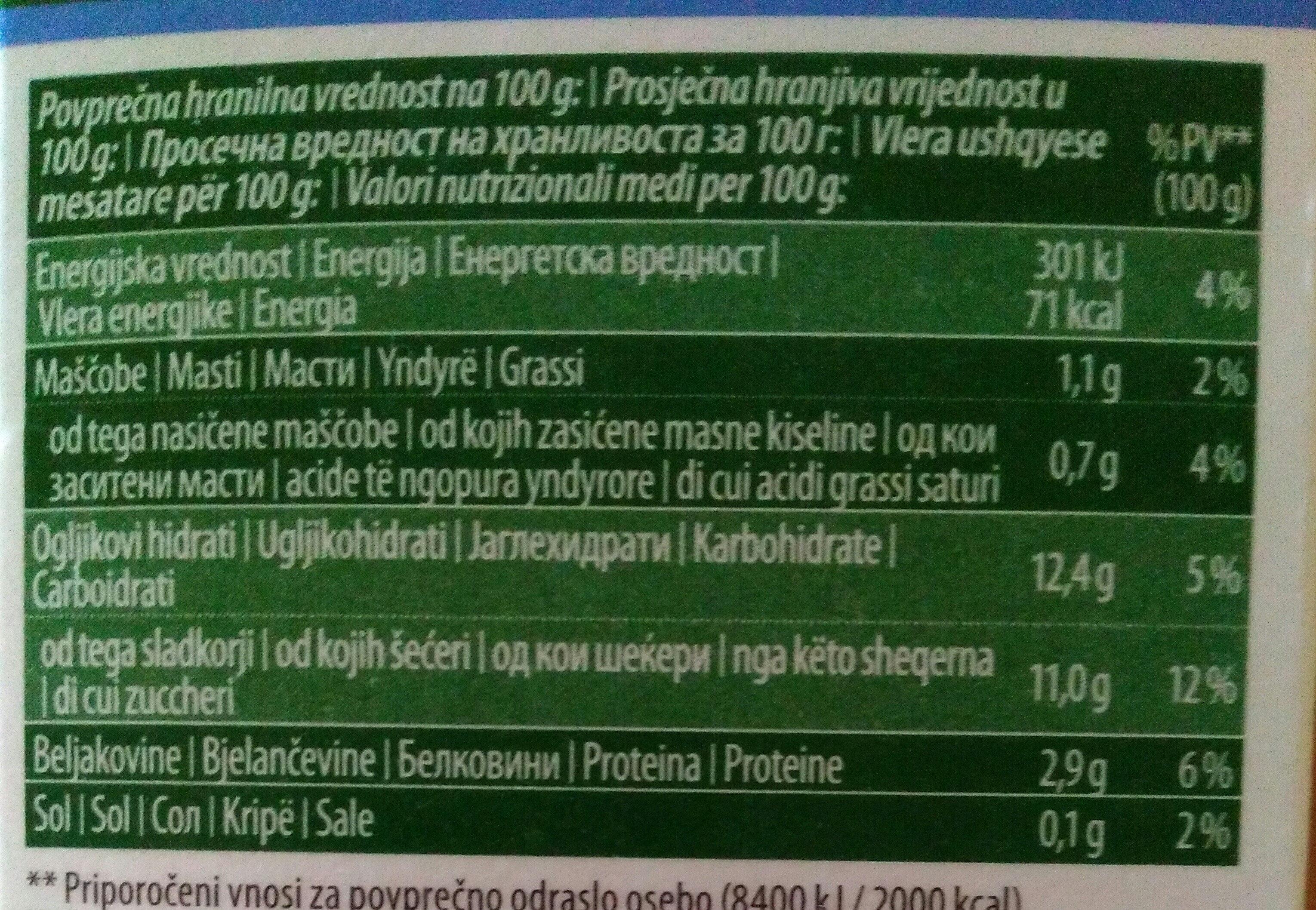 Jogurt jagoda - Nutrition facts