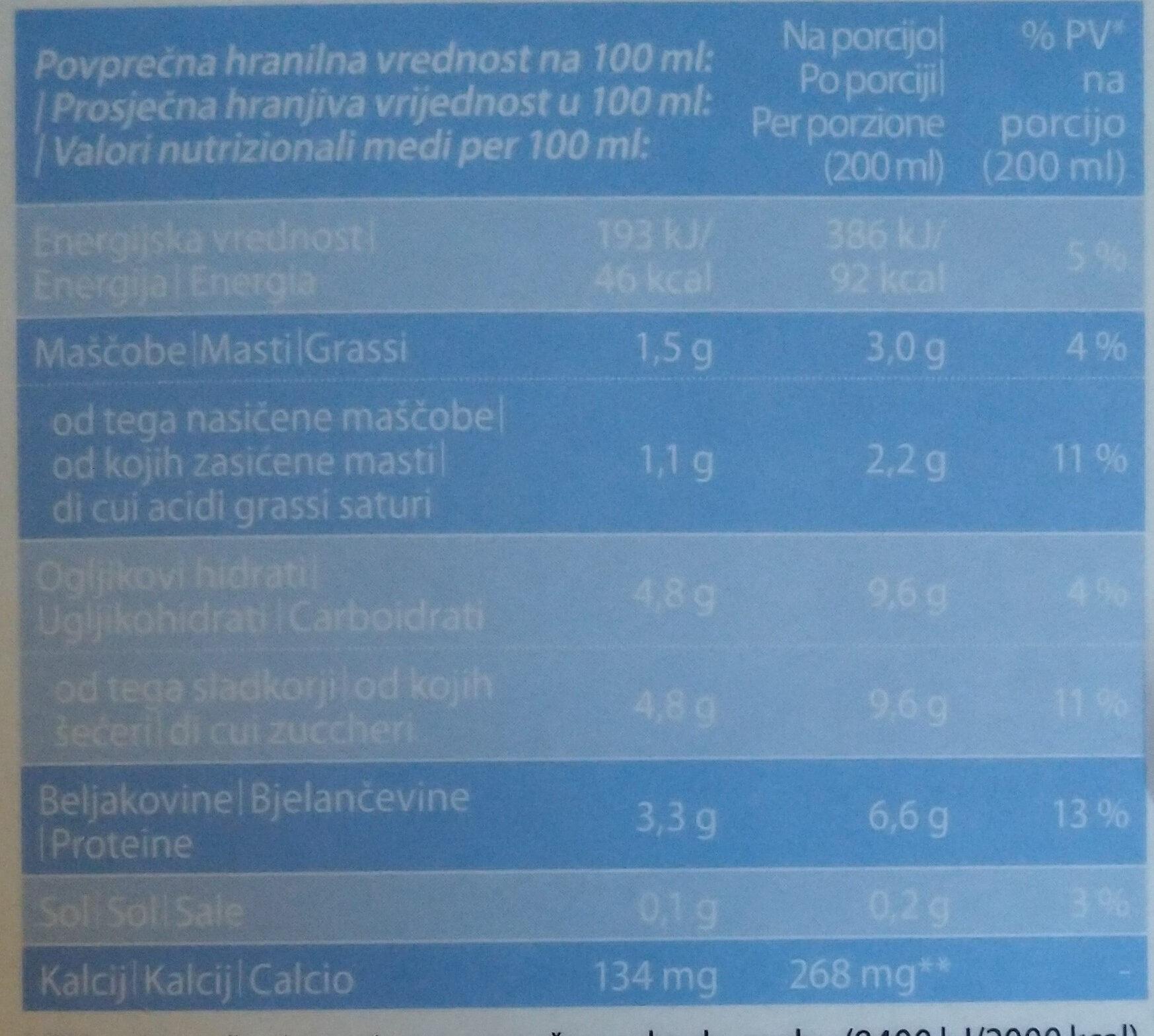 - Informação nutricional - sl