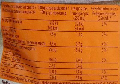 Francuska supa - Nutrition facts - sr