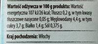 Pomidory krojone w soku pomidorowym - klasyczne - Wartości odżywcze - pl