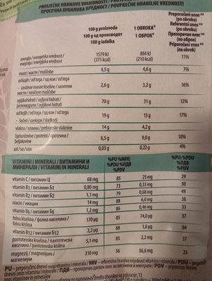 čokolino fit - Nutrition facts - hr