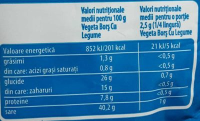 Vegeta Borș cu legume - Nutrition facts - ro