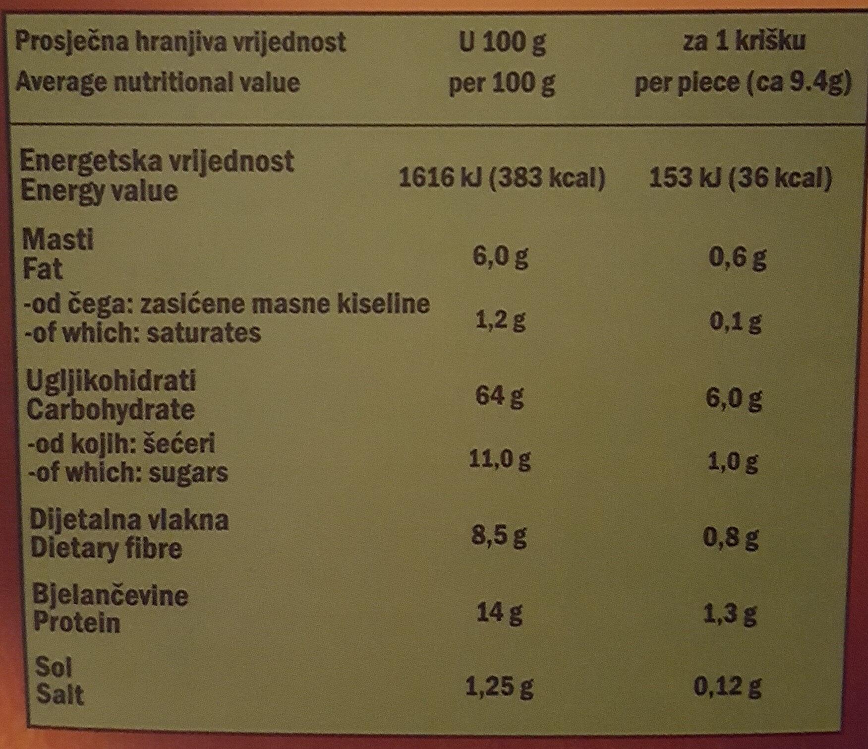 Dvopek iz cijelig zrna - Nutrition facts - hr