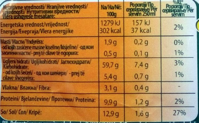 C SuperSupa kokošja - Nutrition facts - sr