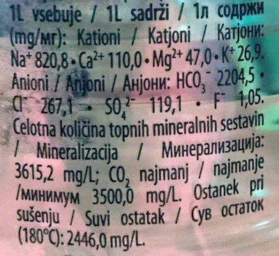 Jamnica mineralna voda - Nutrition facts - sr
