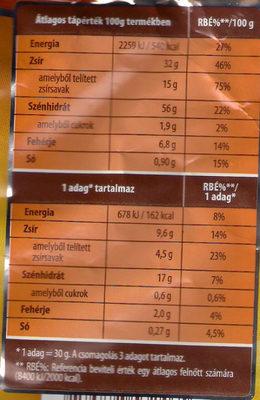 Chips, sós - Nutrition facts - hu
