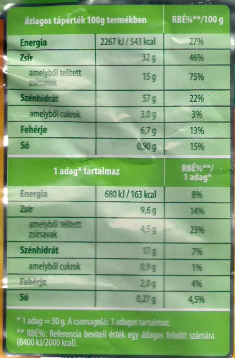 Chips, hagymás-tejfölös ízű - Nutrition facts - hu