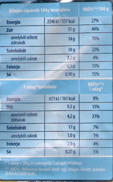 Chips X-Cut, sajtos-tejfölös ízű - Nutrition facts - hu