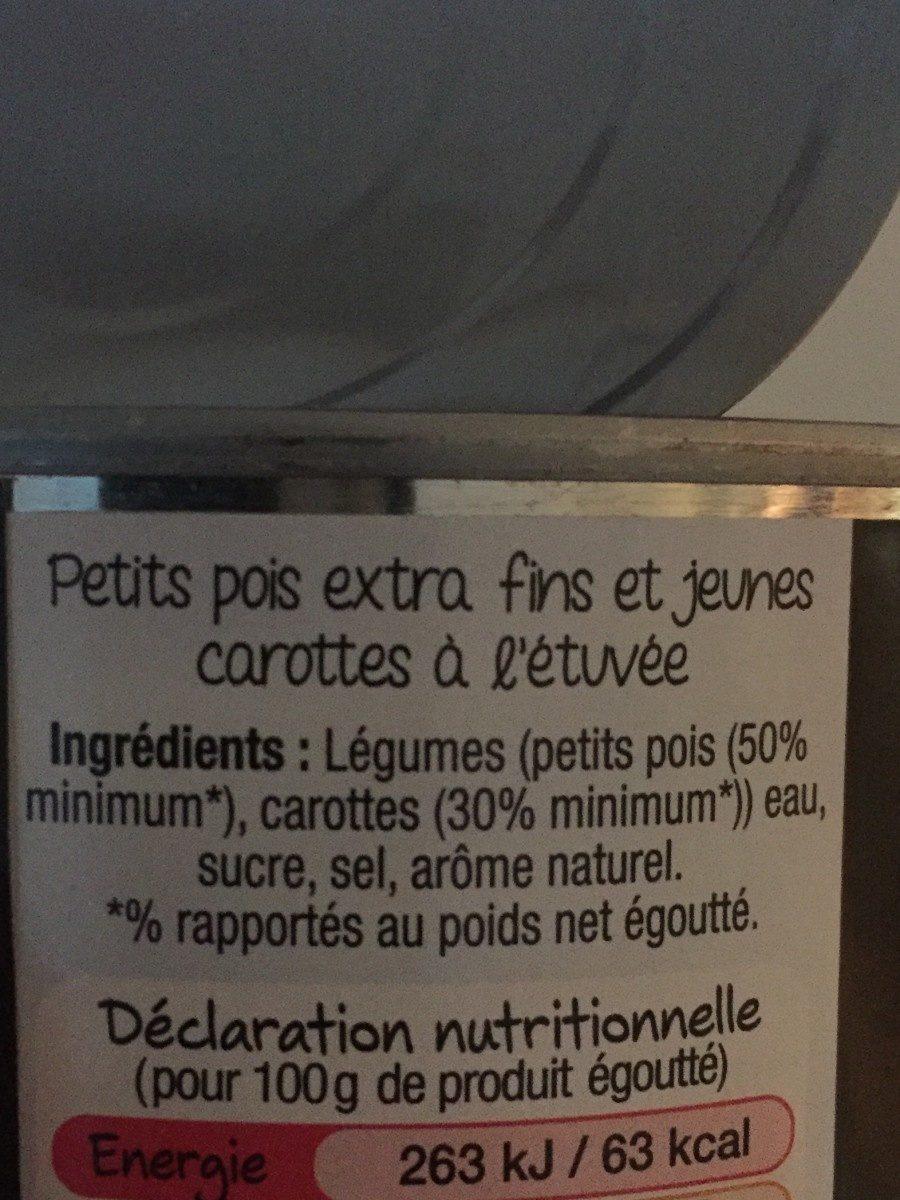 Petits pois & carottes - Ingrédients