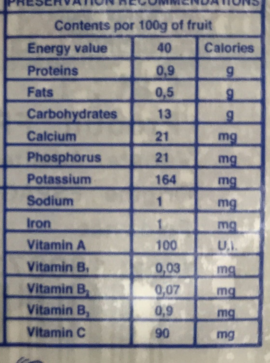 Framboises - Nutrition facts