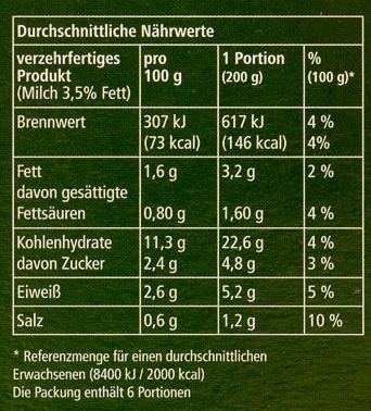 Kartoffel püree - Nährwertangaben
