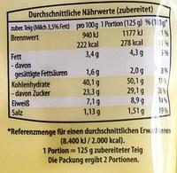 Kaiserschmarrn - Nutrition facts
