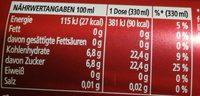 Dr Pepper - Informations nutritionnelles - fr