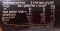 Orangina original - Voedingswaarden
