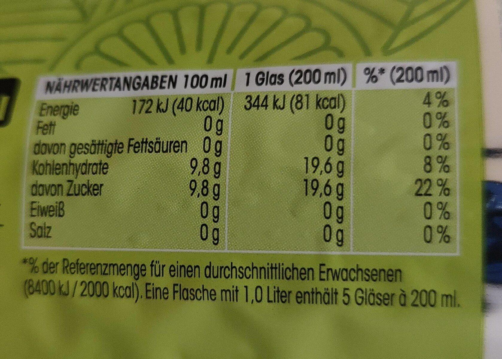 Lemon & Mint - Valori nutrizionali - de