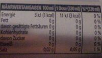 Dr Pepper zero - Valori nutrizionali - de