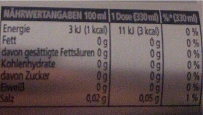 Dr Pepper zero - Valori nutrizionali