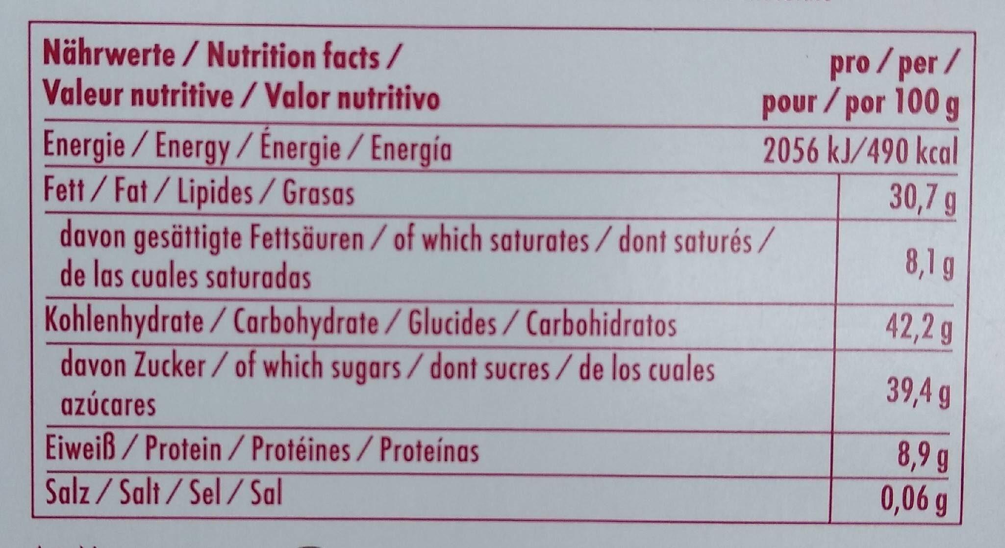 Marzipan Eier Variationen - Διατροφικά στοιχεία - fr