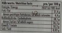 Marzipanfigur - Informations nutritionnelles - de