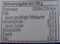 Rosinen Brötchen - Informations nutritionnelles - de