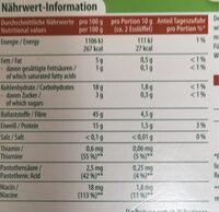 Weizenkleie - Informations nutritionnelles