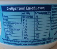 Philadelphia Cottage cheese - Nutrition facts - ro