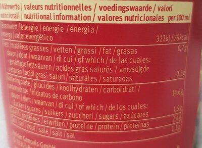 Vegetable and noodke soup - Voedigswaarden