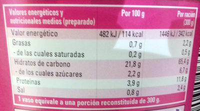 Cous cous - Información nutricional