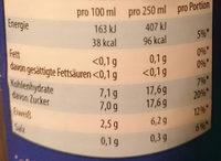 Classico Erdbeer-Drink - Nährwertangaben