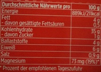 Reis-Brot - Nutrition facts