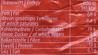 Glöckchen Frischeier-Nudeln - Voedingswaarden - de
