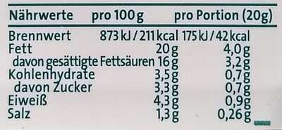 Brunch Paprika & Peperoni - Nutrition facts - de