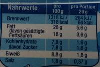 Sahne - Informations nutritionnelles