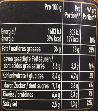 Pesto Rosso - Informations nutritionnelles