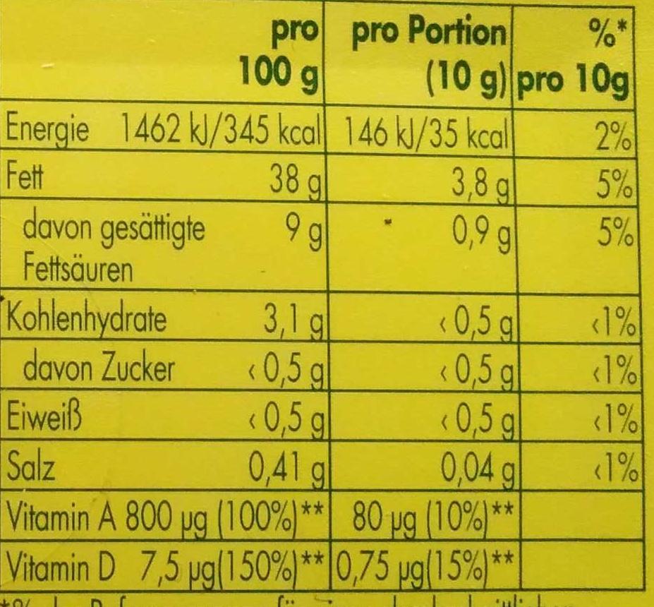 Brotaufstrich mit Olivenöl - Voedingswaarden