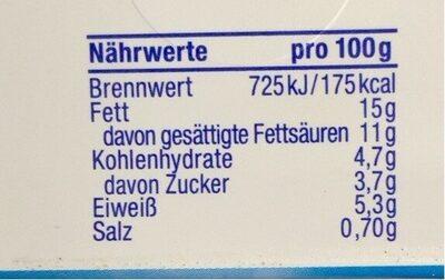 Brunch Balance, mit Joghurt - Informations nutritionnelles - de