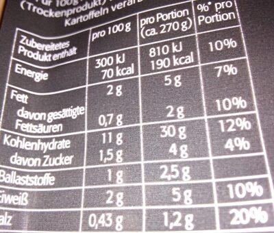 Stamf Kartoffeln - Nutrition facts - de