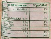 Sauce Hollandaise fettharm - Informations nutritionnelles - de