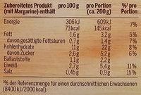 Kartoffel Püree das Herzhafte - Informations nutritionnelles