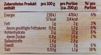 Kartoffel Püree Das Komplette - Nährwertangaben