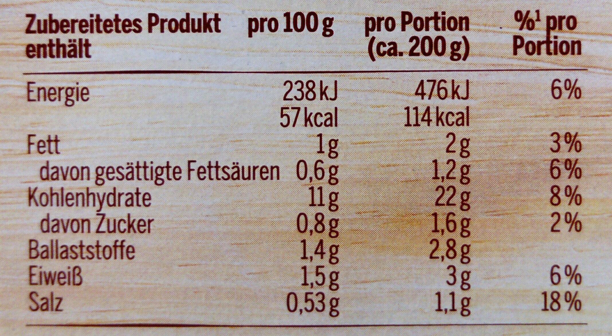 Kartoffelpüree - das Komplette - Informazioni nutrizionali - de