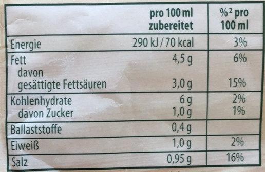 Kräuter Sauce - Informations nutritionnelles - fr