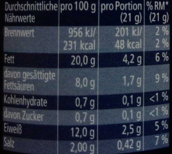 Cocktail-Würstchen - Informations nutritionnelles